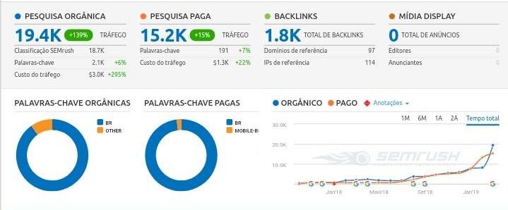 comprar backlink brasileiros