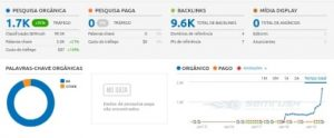 comprar backlinks baratos