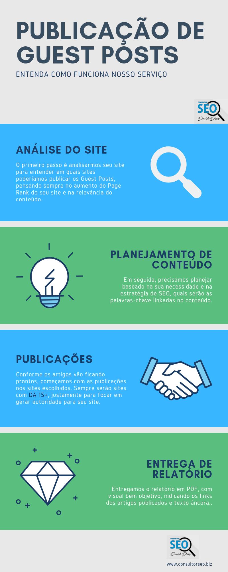 comprar backlinks brasileiros